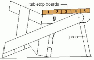 One-Piece Folding Picnic Table out of 2×4 Lumber : step 11a