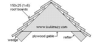 Wishing Well Roof Gable Plan