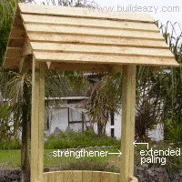 Wishing Well With Roof On