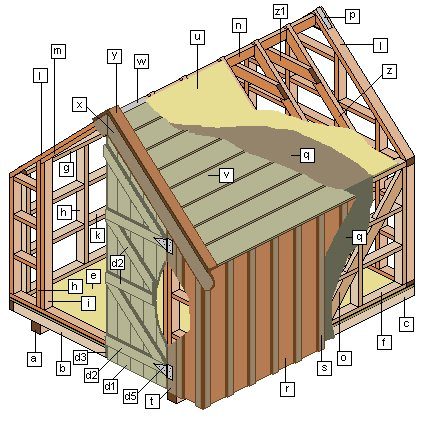 Board and batten Shed Plans :  Identifying the Members