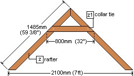 Board and batten Shed Plans : Shed Rafters