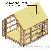 Board and batten Shed Plans : Shed with the Roof Sheathing On
