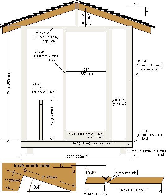 Chicken Coop Front Elevation Plan