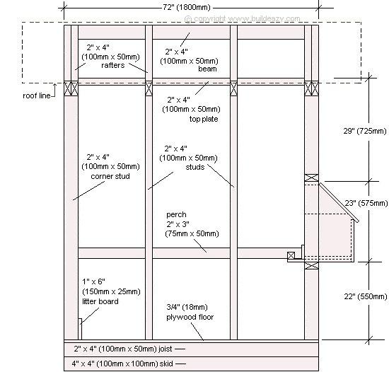 Chicken Coop Side Elevation Plan