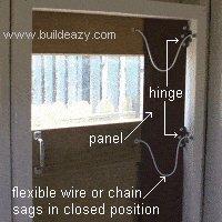 Playhouse Plans : Door Jamming Hazard Area