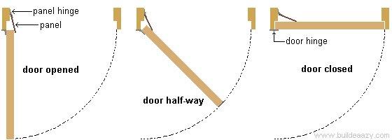 Playhouse Plans : Door Open and Shut View