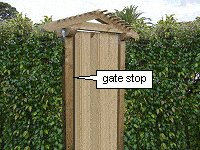 Gated Arbor : Gate Stop