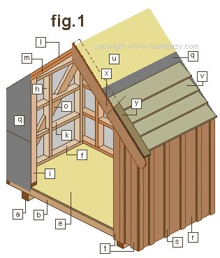 Narrow Backyard Shed : Wall Frame and Siding