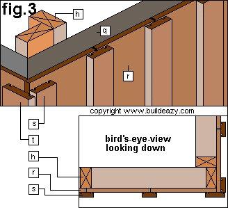 Narrow Backyard Shed : Shed Board and Batten Siding Detail