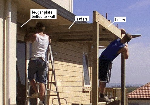 Attached Pergola Plans : Rafter Construction