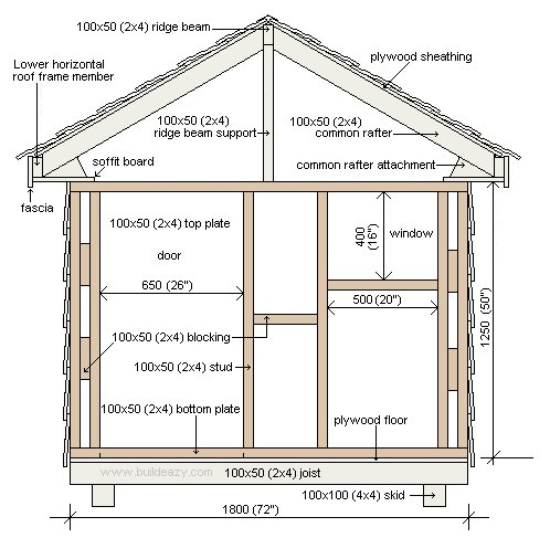 Playhouse Plans : Front Elevation Plan
