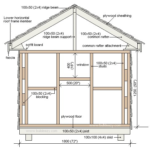 Playhouse Plans : Rear Elevation Plan