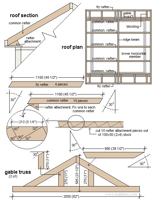 Playhouse Plans : Roof Plans