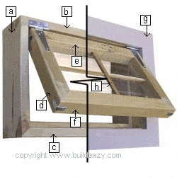 Playhouse Plans : Window Parts and Terms