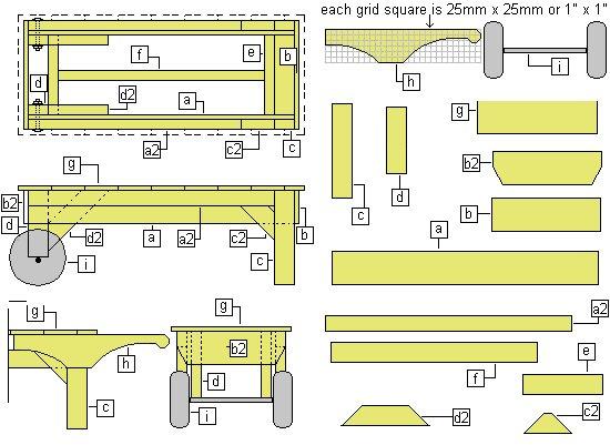 Platform Cart Project : Plans and Parts