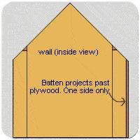 playhouse walls 1