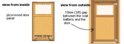 Kids Cottage Door Details