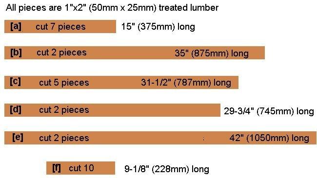 Folding Stick Chair Plan : Cutting List