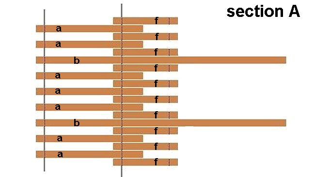 Folding Stick Chair Plan : Seat Pieces in Alignment