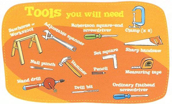 Kids Multipurpose Easel : Tools Needed Illustration