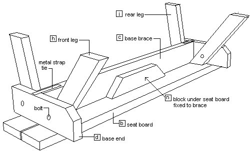 2 Piece Convertible Picnic Table Leg Plan : Identifying the Pieces