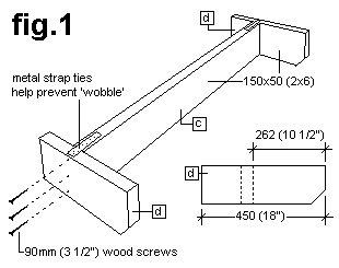 2 Piece Convertible Picnic Table Plan : Seat Base