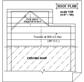 add plan roof