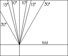 Angles 3 Thumb