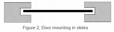 Automatic Chicken House Door : Door Mounting in Slides