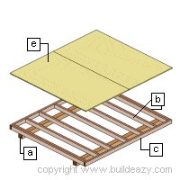 Board and batten Shed Plans : Backyard Shed Floor