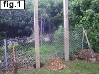 6ft High Fence Gate : Positioning