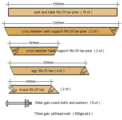 Picnic Table 4 Seaters Plans: Individual Pieces - Metric Version