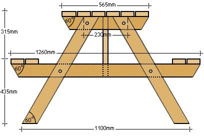 Picnic Table 4 Seaters Plans: End Profile - Metric Version