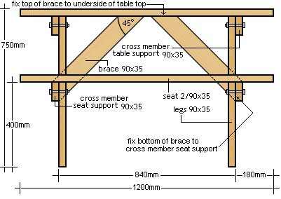 Picnic Table 4 Seaters Plans: Front Profile - Metric Version