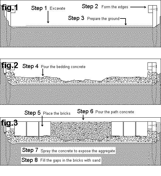 Brick Pathway Plan