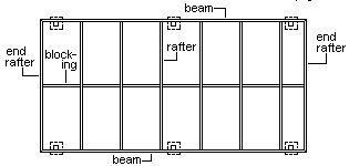 Standing Carport Beam Rafter
