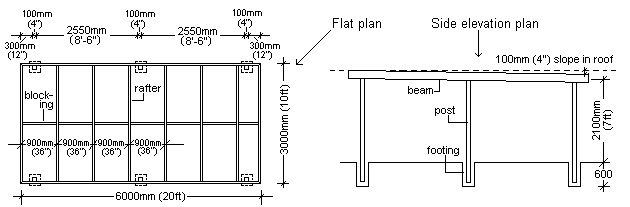 Standing Carport Plan