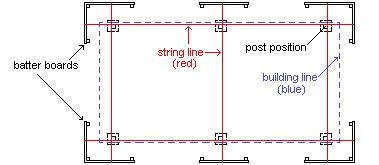 Standing Carport Setout