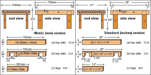 Side Coffee Table : Cutting Detail Plan