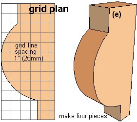 Concrete Seat Plan : Cutting the Form Pieces for the Legs