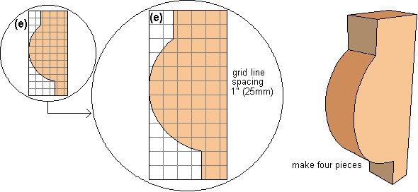 Concrete Seat Plan : Cutting Details for Pieces [e]