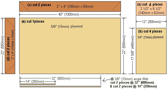 Concrete Seat Plan : Form Pieces