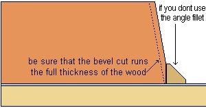 Concrete Seat Plan : Remove Fillet