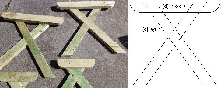 Cross-Leg Table Top Rail