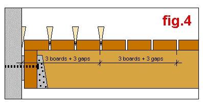 deck wedge