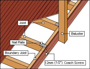 Deck with Handrail and Steps : Baluster