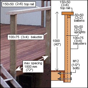 Deck with Handrail and Steps : Handrail