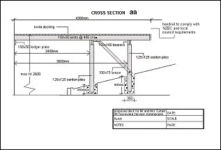 Deck with Handrail and Steps : Cross Section Plan