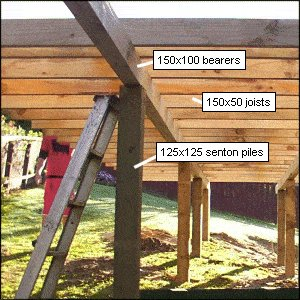 Deck with Handrail and Steps : Senton Piles