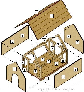 Dog House Cutting List